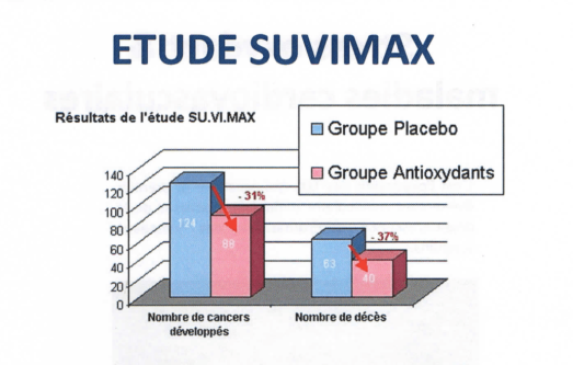 SUVIMAX